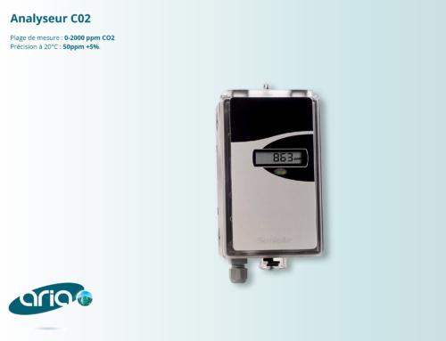 Analyseur C02